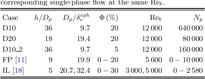 Universal Scaling Laws for Dense Particle Suspensions in Turbulent