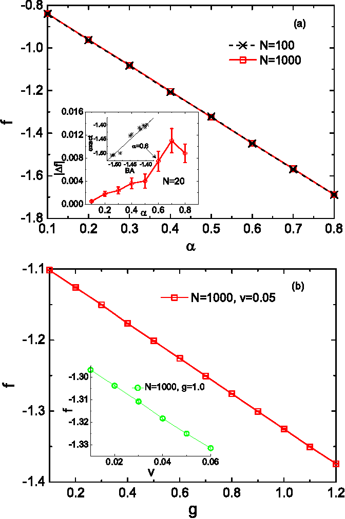 Figure 2 for Advanced Mean Field Theory of Restricted Boltzmann Machine