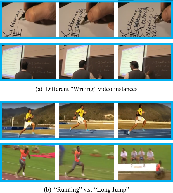 Figure 1 for Dynamic Inference: A New Approach Toward Efficient Video Action Recognition