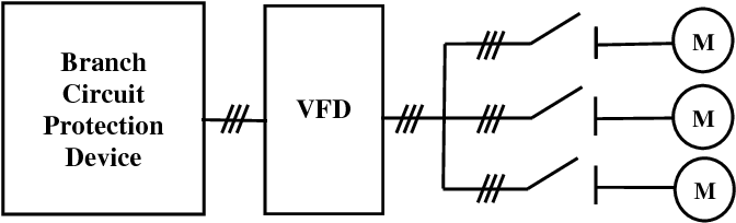Figure 1 from Application of (Motor Protection) Circuit Breakers in