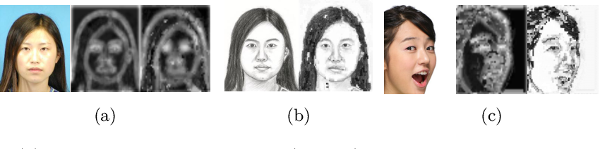 Figure 3 for Semi-Supervised Learning for Face Sketch Synthesis in the Wild