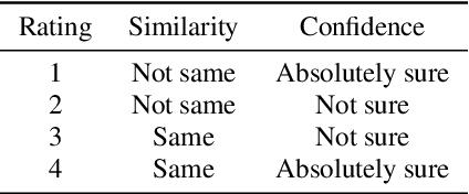 Figure 2 for TTS Skins: Speaker Conversion via ASR