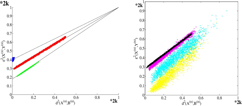 Figure 2 for On the Incommensurability Phenomenon