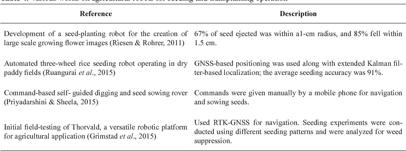 PDF] Task-based agricultural mobile robots in arable farming