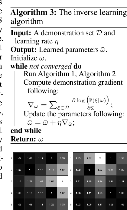 Figure 2 for Bounded Risk-Sensitive Markov Game and Its Inverse Reward Learning Problem