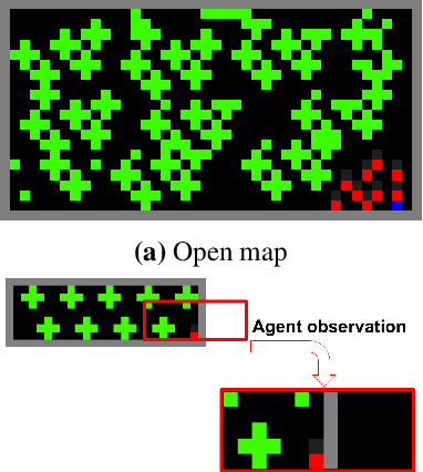 Figure 1 for A multi-agent reinforcement learning model of common-pool resource appropriation