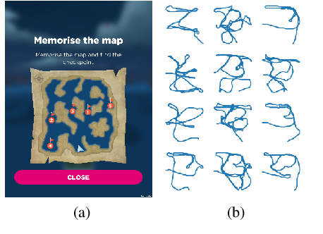 Figure 3 for Capturing and Explaining Trajectory Singularities using Composite Signal Neural Networks