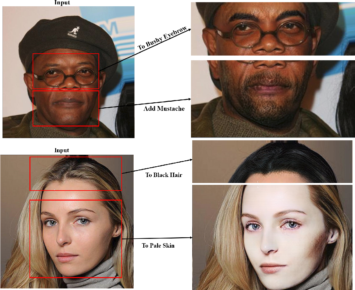 Figure 1 for MagGAN: High-Resolution Face Attribute Editing with Mask-Guided Generative Adversarial Network