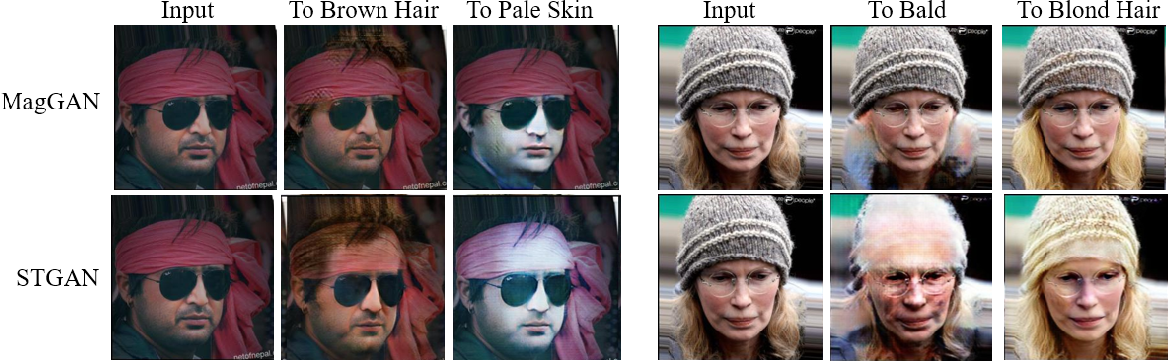 Figure 3 for MagGAN: High-Resolution Face Attribute Editing with Mask-Guided Generative Adversarial Network