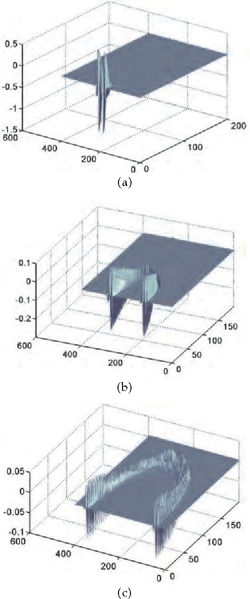 Figure 6 from Simulated Performance of Conical Antennas