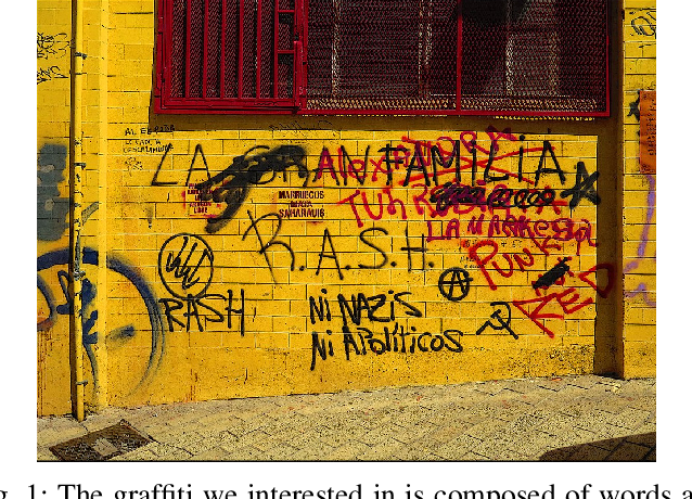 Figure 1 for Quantifying the presence of graffiti in urban environments