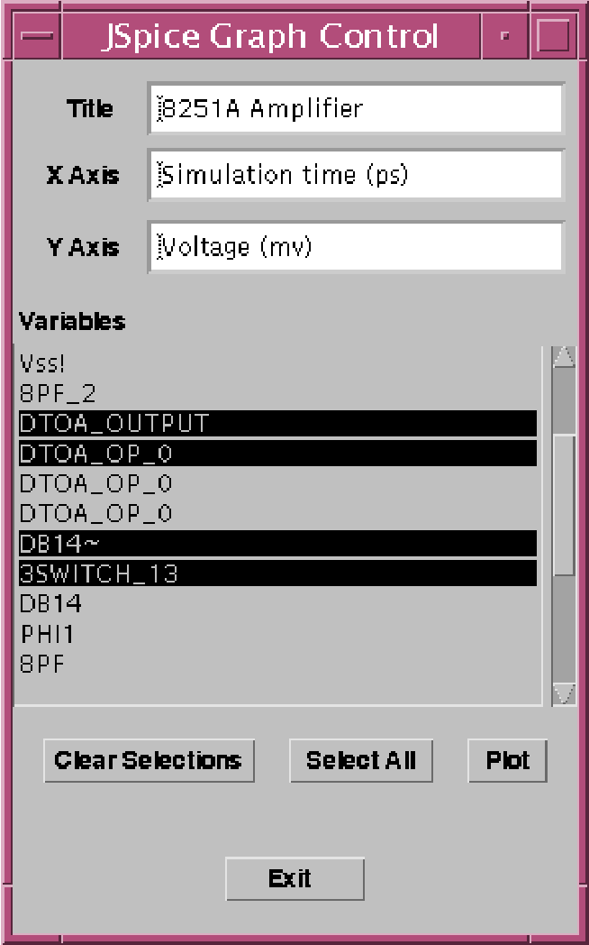Figure 3: A snapshot of the Graph Control component of the JSPICE client-side GUI.