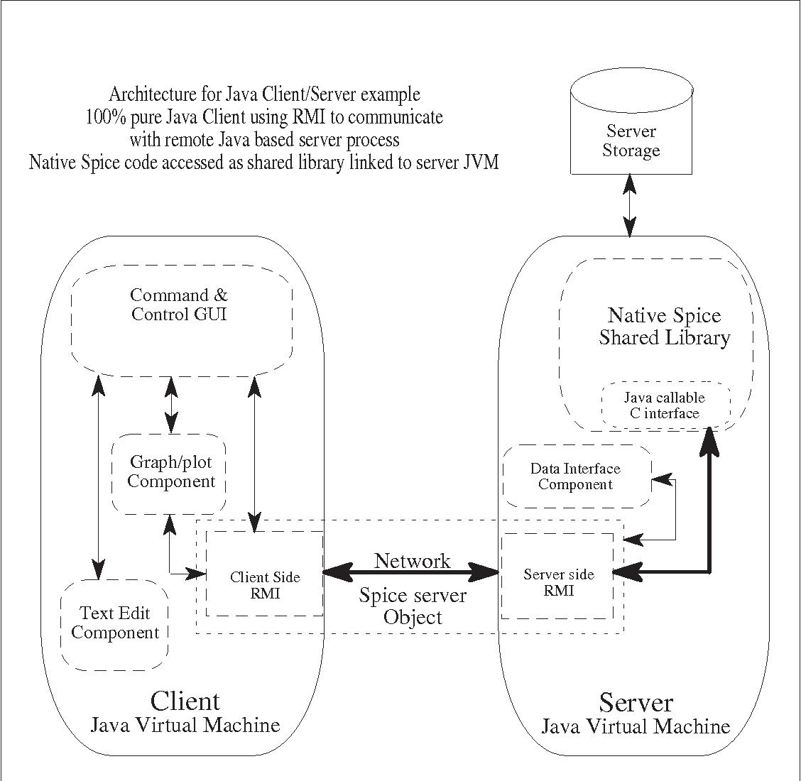 Figure 1: Architecture of JSPICE.
