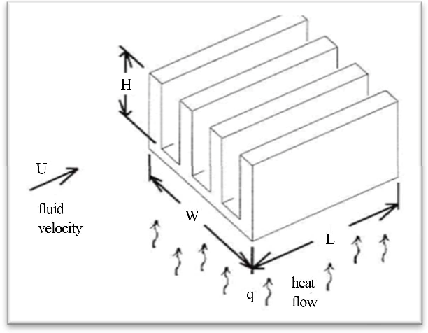 Figure 17. Finned heat sink thermal resistance calculation.