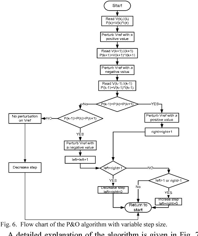 Solar System Schematic Diagram Powerpoint