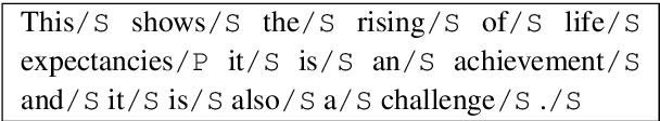 Figure 2 for How do you correct run-on sentences it's not as easy as it seems