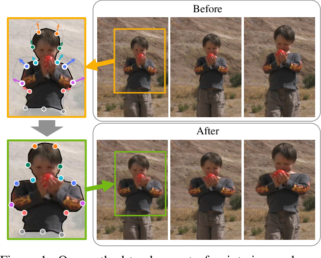 Figure 1 for Polygonal Point Set Tracking