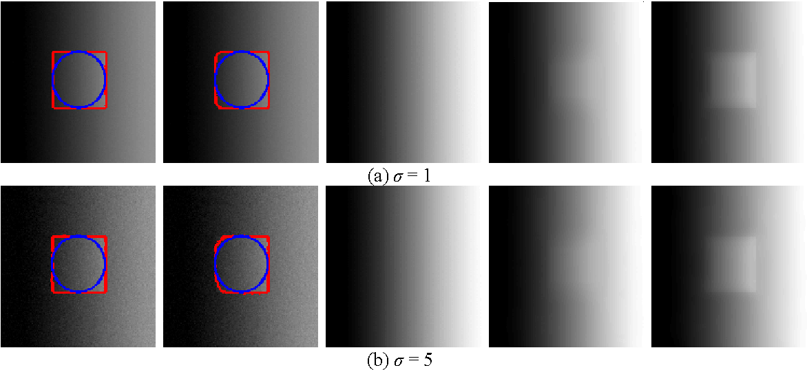 Figure 4 for A Local Active Contour Model for Image Segmentation with Intensity Inhomogeneity