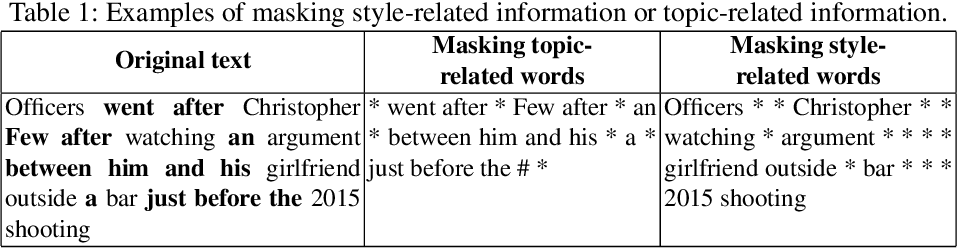 Figure 1 for Unmasking Bias in News