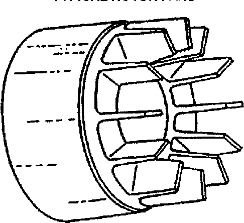 Squirrel Cage Rotor Options For Ac Induction Motors