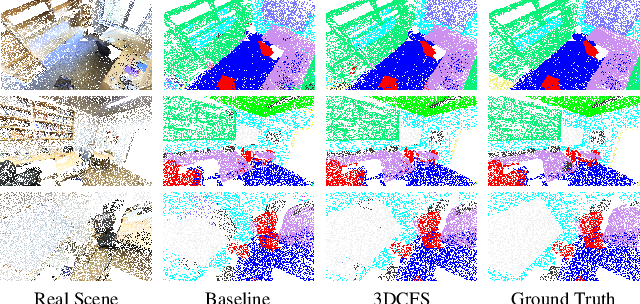 Figure 3 for 3DCFS: Fast and Robust Joint 3D Semantic-Instance Segmentation via Coupled Feature Selection