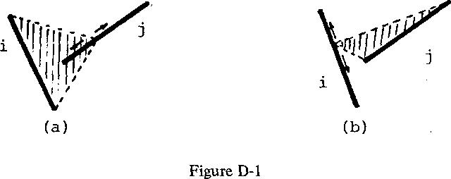 figure D-1