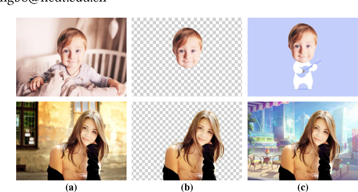 Figure 1 for Fast Deep Matting for Portrait Animation on Mobile Phone