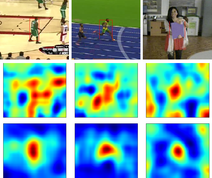 Figure 1 for SiamVGG: Visual Tracking using Deeper Siamese Networks