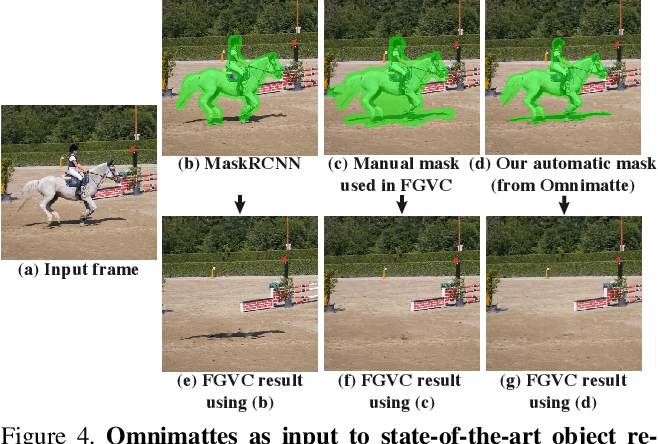 Figure 3 for Omnimatte: Associating Objects and Their Effects in Video