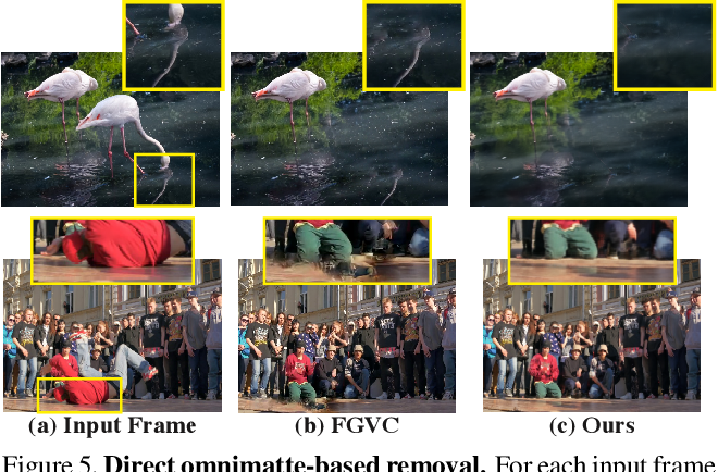 Figure 4 for Omnimatte: Associating Objects and Their Effects in Video