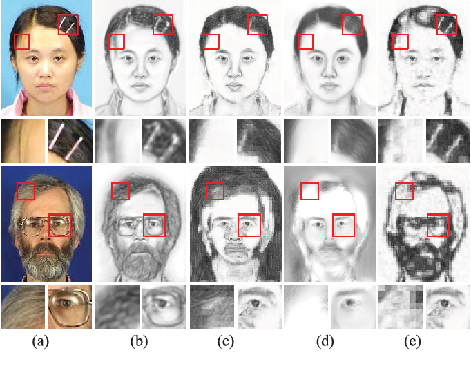 Figure 1 for Content-Adaptive Sketch Portrait Generation by Decompositional Representation Learning