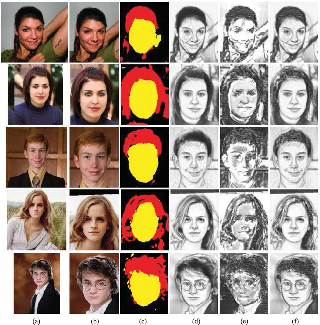 Figure 3 for Content-Adaptive Sketch Portrait Generation by Decompositional Representation Learning