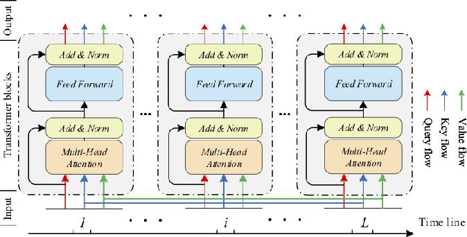 Figure 2 for Emotion Dynamics Modeling via BERT