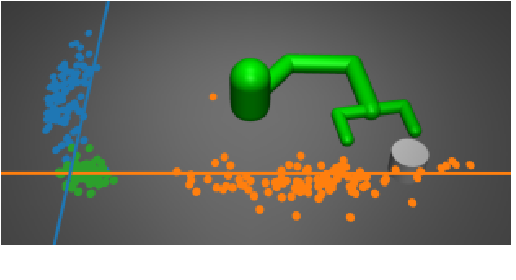 Figure 2 for Composable Deep Reinforcement Learning for Robotic Manipulation