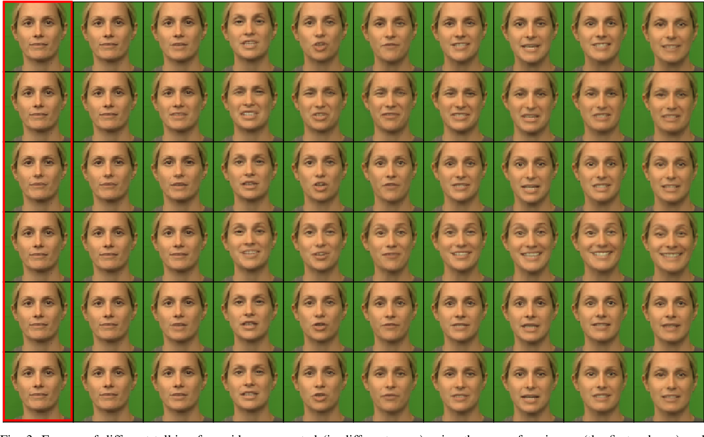 Figure 3 for Speech Driven Talking Face Generation from a Single Image and an Emotion Condition