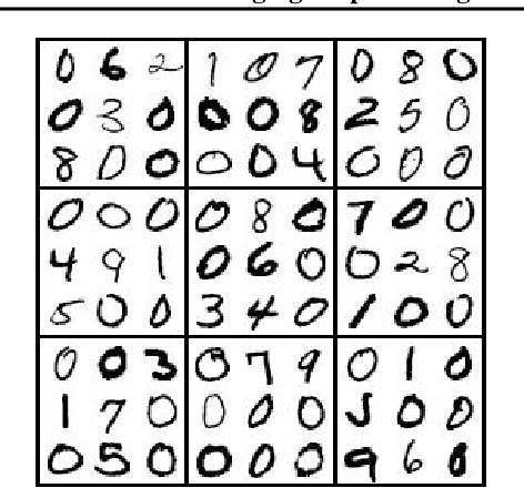 Figure 4 for SATNet: Bridging deep learning and logical reasoning using a differentiable satisfiability solver
