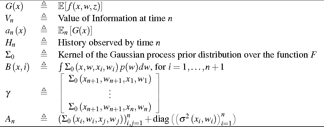 Figure 1 for Stratified Bayesian Optimization