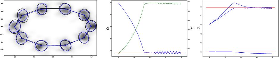 Figure 3 for Bridge Simulation and Metric Estimation on Landmark Manifolds