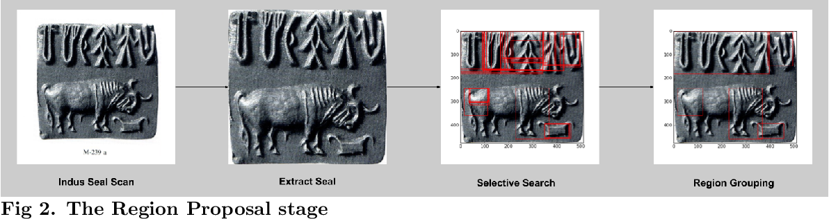Figure 4 for Deep Learning the Indus Script