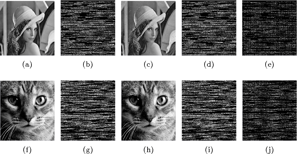 Figure 3 for Using Echo State Networks for Cryptography