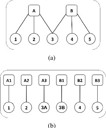 Figure 1 for Distributed Bundle Adjustment