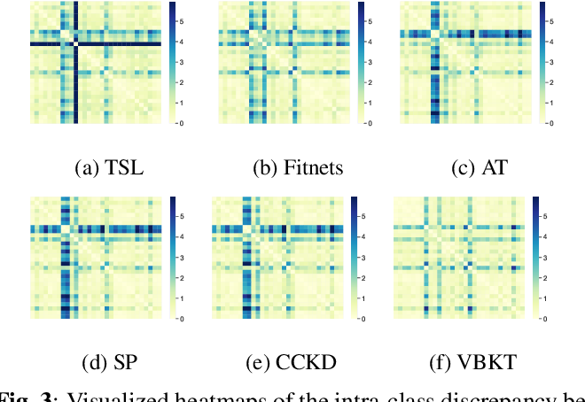 Figure 4 for A Variational Bayesian Approach to Learning Latent Variables for Acoustic Knowledge Transfer