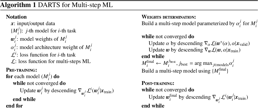 Figure 3 for Event Classification with Multi-step Machine Learning