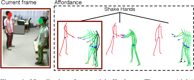 Figure 1 for Learning Social Affordance for Human-Robot Interaction