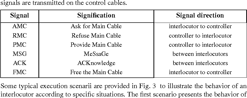 PDF] Using CPN-AMI to validate a safe channel protocol - Semantic