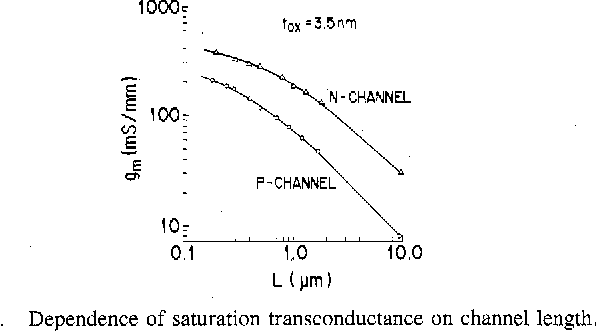 Figure 4 from Subhalf-micrometer p-channel MOSFET's with 3 5