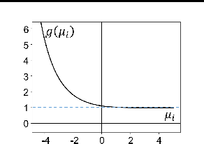 Figure 3 for End-to-End Learning for the Deep Multivariate Probit Model
