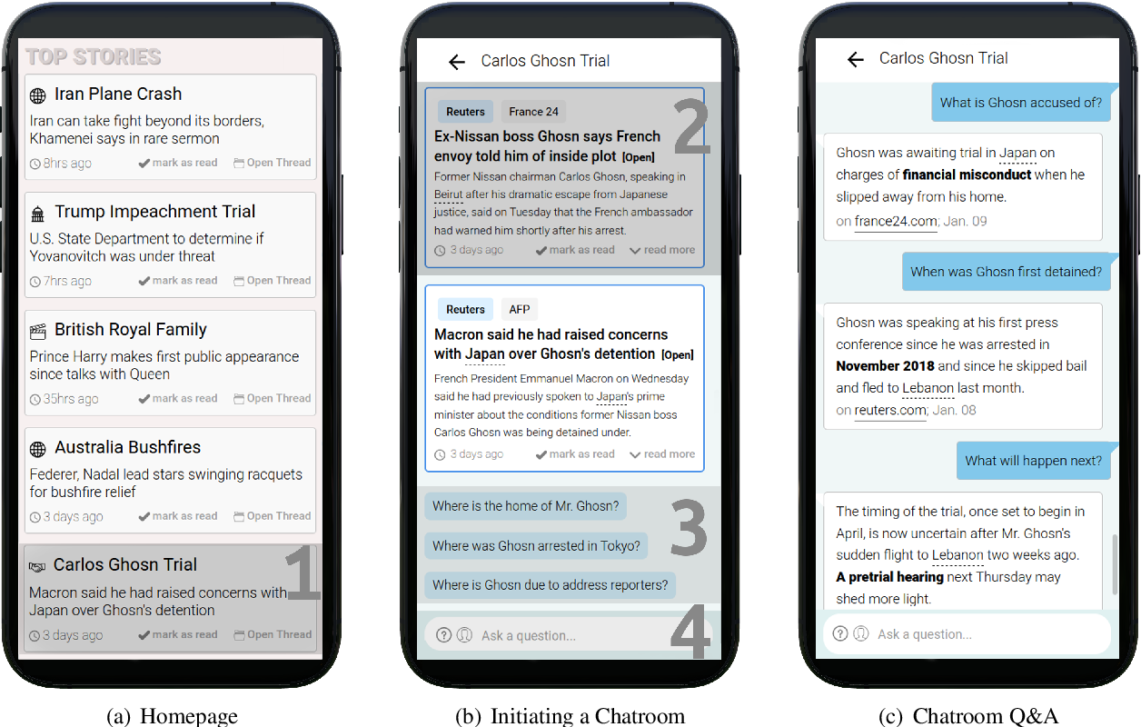 Figure 1 for What's The Latest? A Question-driven News Chatbot
