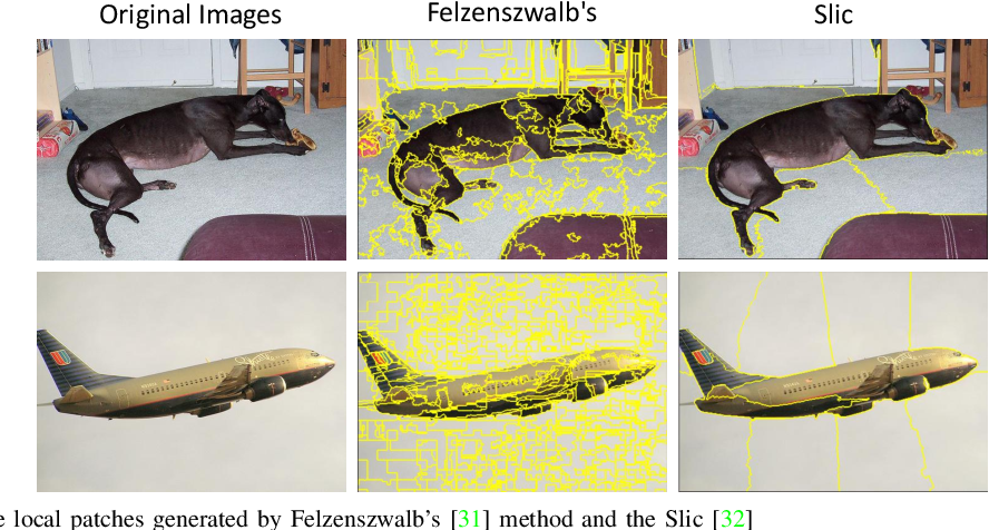 Figure 4 for Few-Shot Segmentation with Global and Local Contrastive Learning