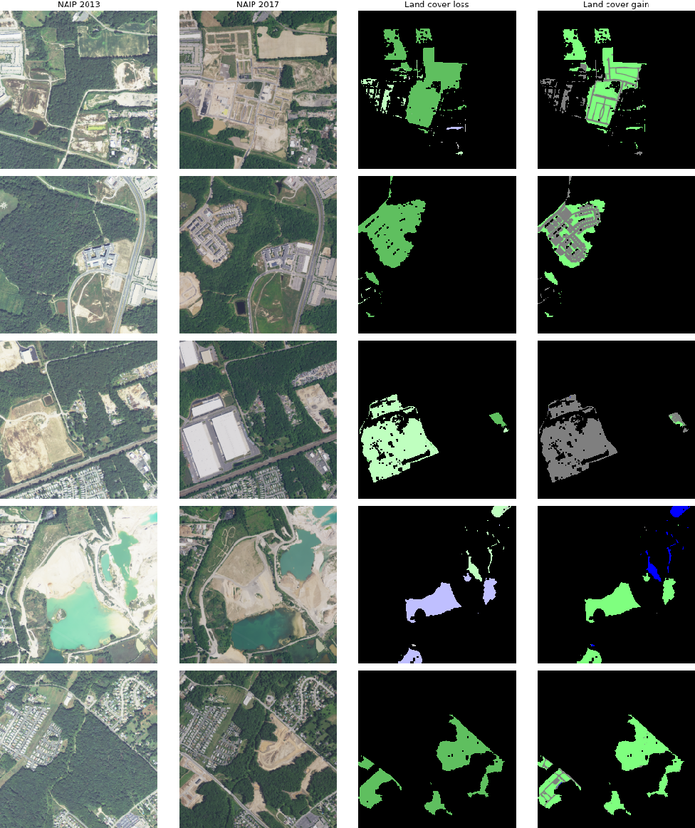 Figure 4 for High-resolution land cover change from low-resolution labels: Simple baselines for the 2021 IEEE GRSS Data Fusion Contest